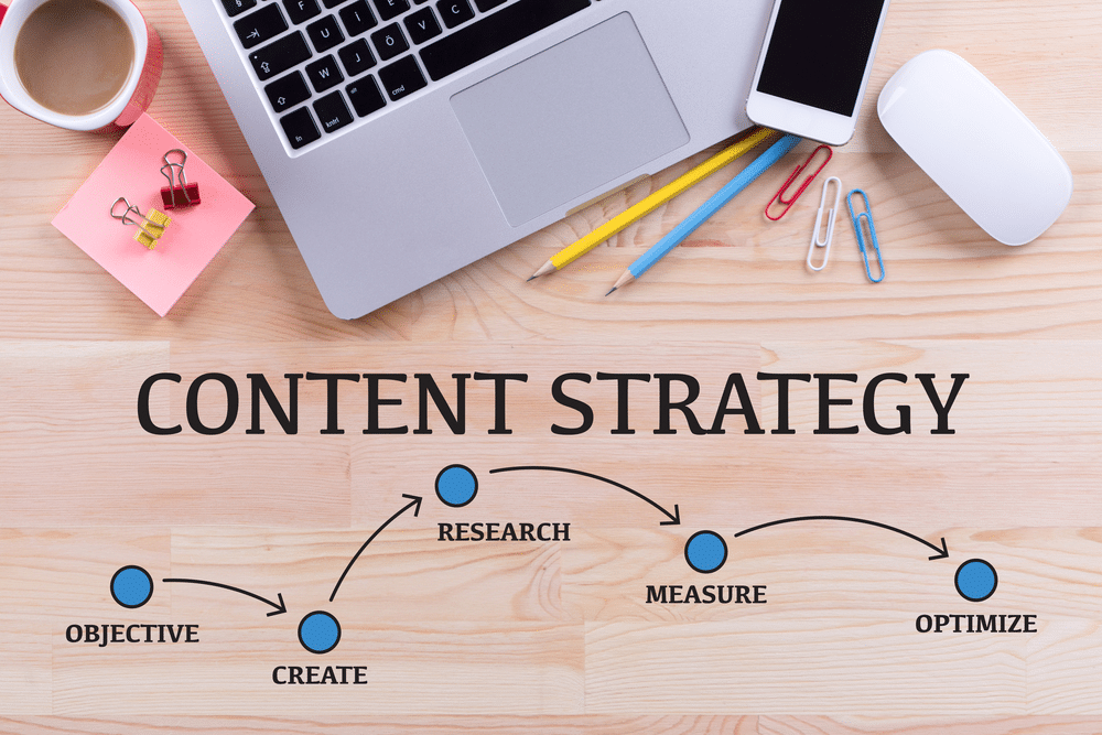 How to create SEO Content Strategies
